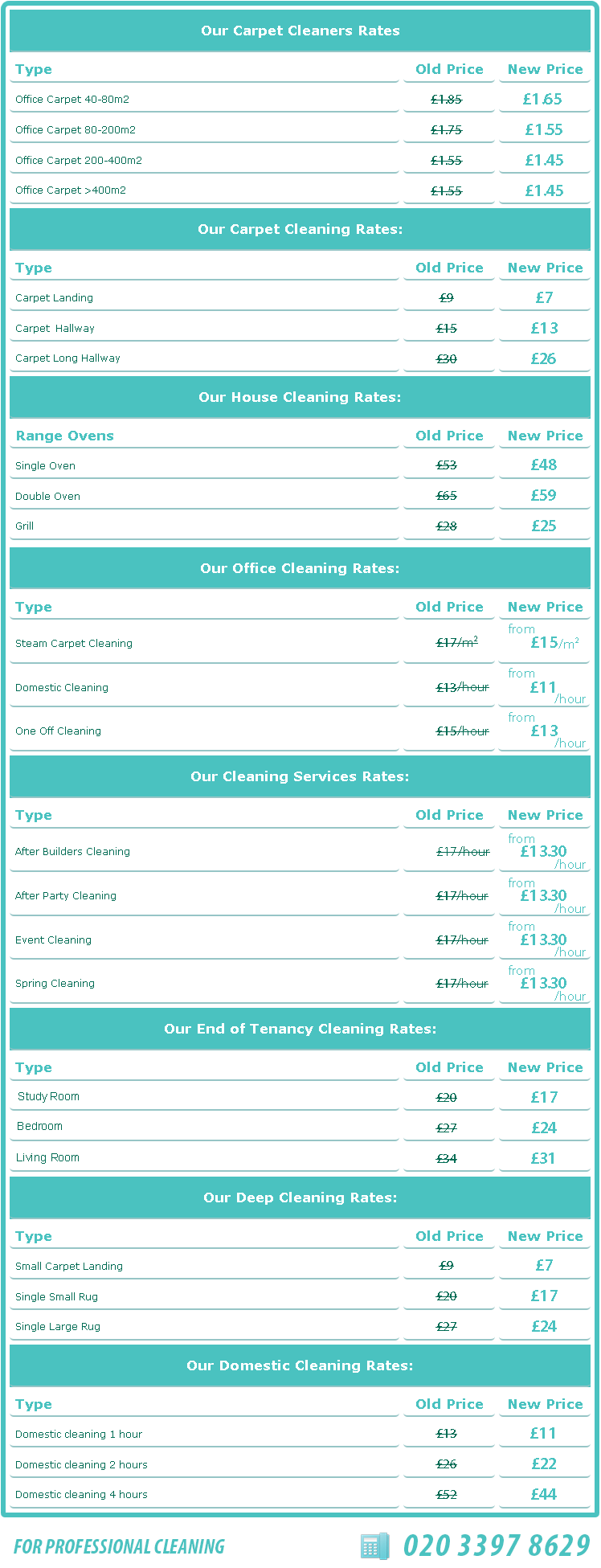 Prices for essential cleaning services in London